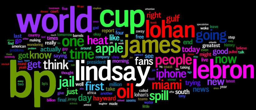 TV Trends of Summer 2010