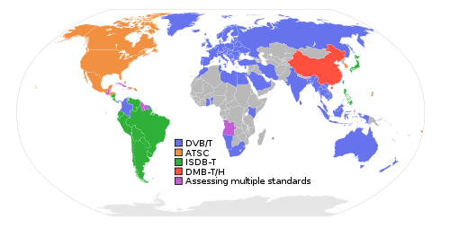 Digital broadcast standards
