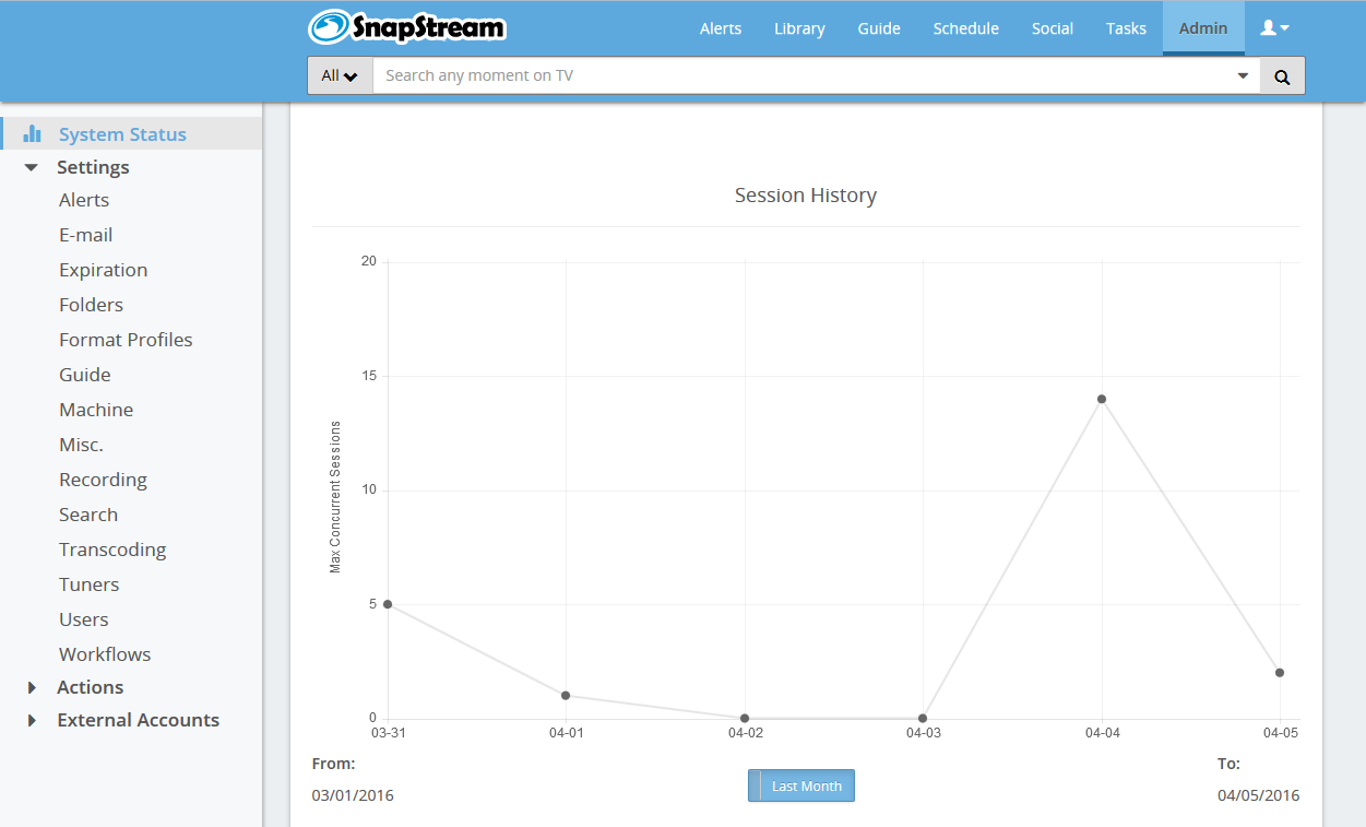 Stats on number of sessons in SnapStream